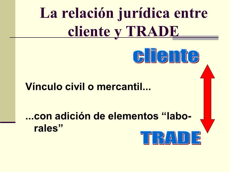 La relación jurídica entre cliente y TRADE Vínculo civil o mercantil......con adición de elementos labo- rales