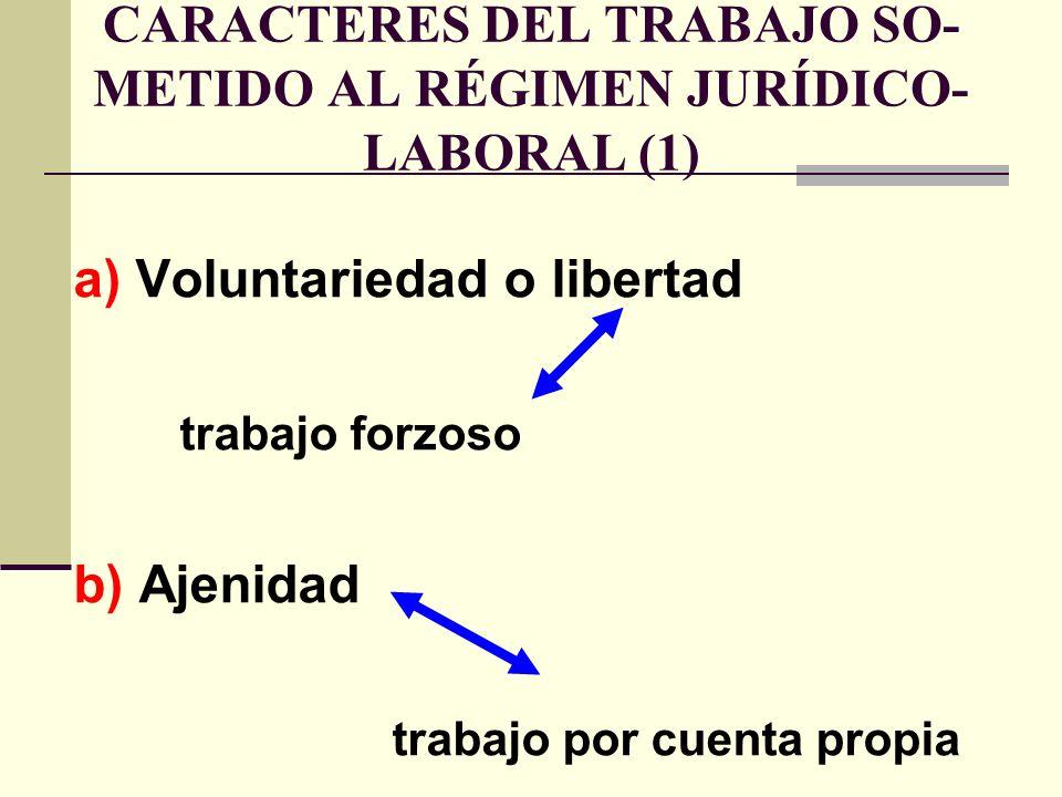 CARACTERES DEL TRABAJO SO- METIDO AL RÉGIMEN JURÍDICO- LABORAL (1) a) Voluntariedad o libertad trabajo forzoso b) Ajenidad trabajo por cuenta propia