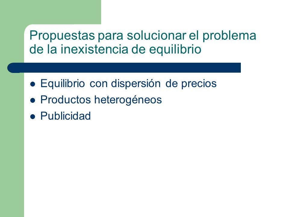 Propuestas para solucionar el problema de la inexistencia de equilibrio Equilibrio con dispersión de precios Productos heterogéneos Publicidad