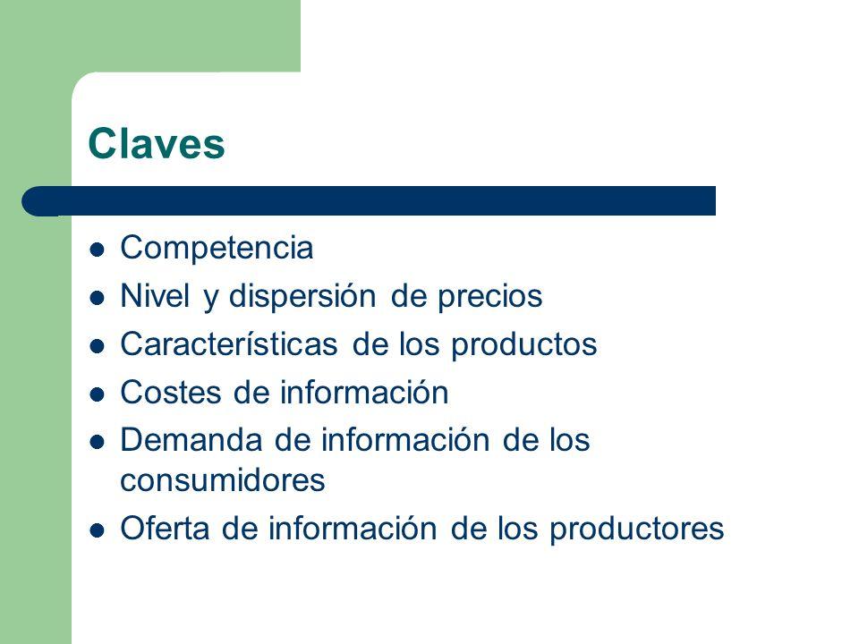 Claves Competencia Nivel y dispersión de precios Características de los productos Costes de información Demanda de información de los consumidores Ofe