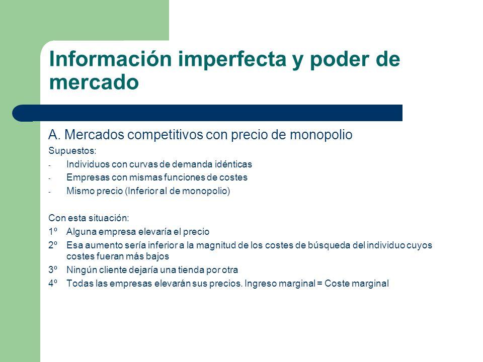 Información imperfecta y poder de mercado A. Mercados competitivos con precio de monopolio Supuestos: - Individuos con curvas de demanda idénticas - E