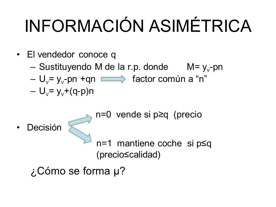 INFORMACIÓN ASIMÉTRICA El vendedor conoce q –Sustituyendo M de la r.p. donde M= y v -pn –U v = y v -pn +qn factor común a n –U v = y v +(q-p)n Decisió