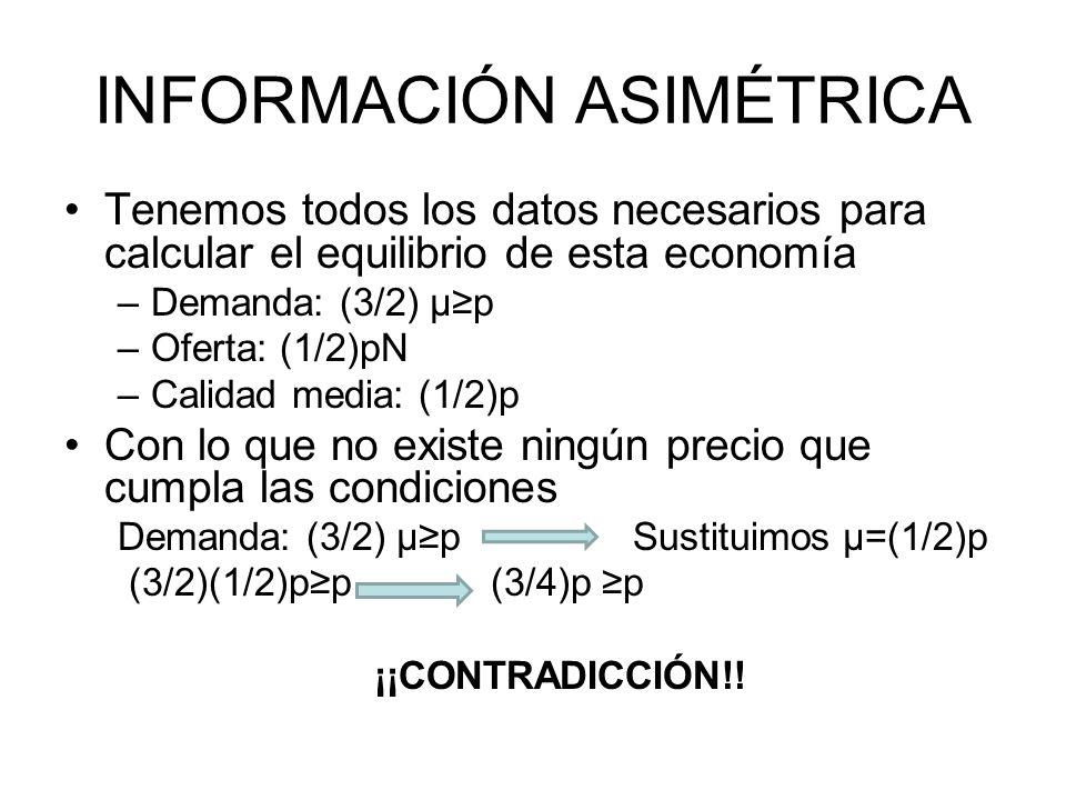 INFORMACIÓN ASIMÉTRICA Tenemos todos los datos necesarios para calcular el equilibrio de esta economía –Demanda: (3/2) µp –Oferta: (1/2)pN –Calidad me