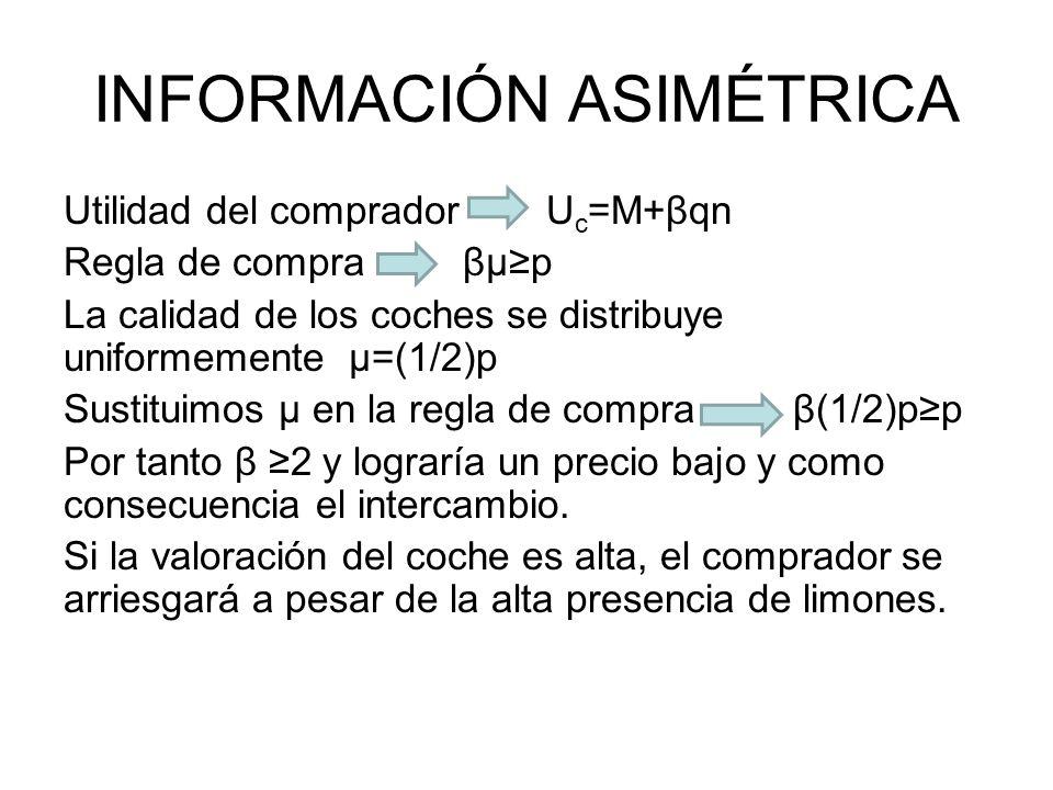 INFORMACIÓN ASIMÉTRICA Utilidad del comprador U c =M+βqn Regla de compra βµp La calidad de los coches se distribuye uniformemente µ=(1/2)p Sustituimos