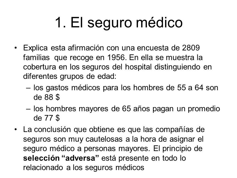 1. El seguro médico Explica esta afirmación con una encuesta de 2809 familias que recoge en 1956. En ella se muestra la cobertura en los seguros del h
