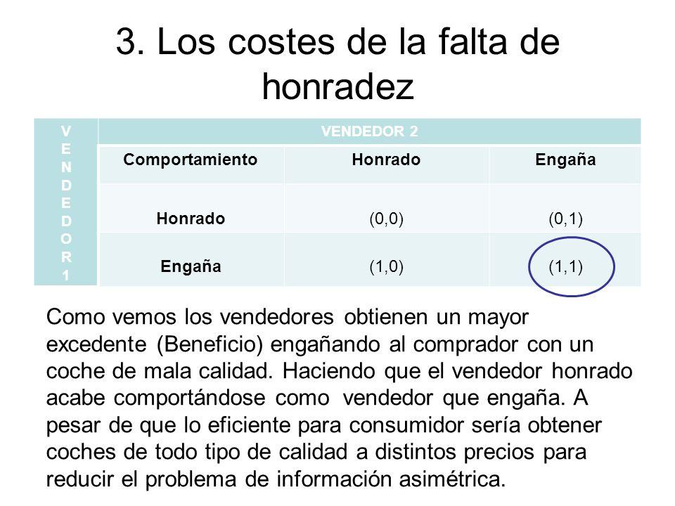 3. Los costes de la falta de honradez VENDEDOR1VENDEDOR1 VENDEDOR 2 ComportamientoHonradoEngaña Honrado(0,0)(0,1) Engaña(1,0)(1,1) Como vemos los vend