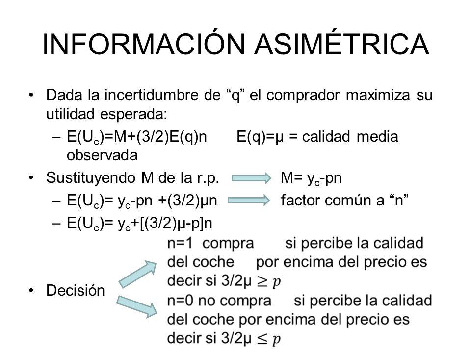 INFORMACIÓN ASIMÉTRICA Dada la incertidumbre de q el comprador maximiza su utilidad esperada: –E(U c )=M+(3/2)E(q)n E(q)=µ = calidad media observada S