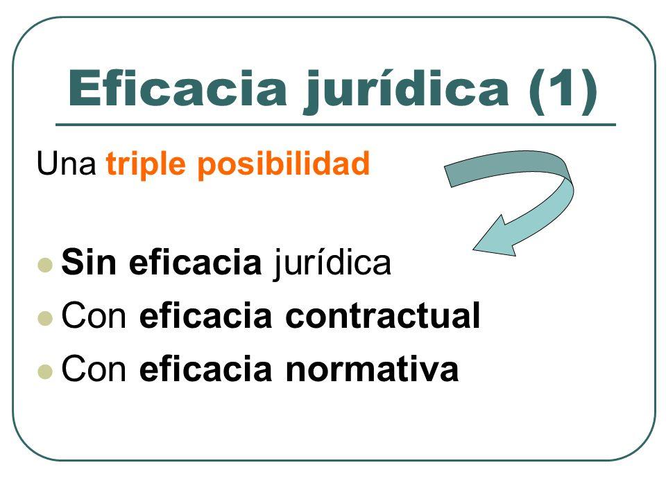 Eficacia jurídica (2) Consecuencias Creación de derecho objetivo Principio de automaticidad Principio de inderogabilidad (in peius) o de imperatividad