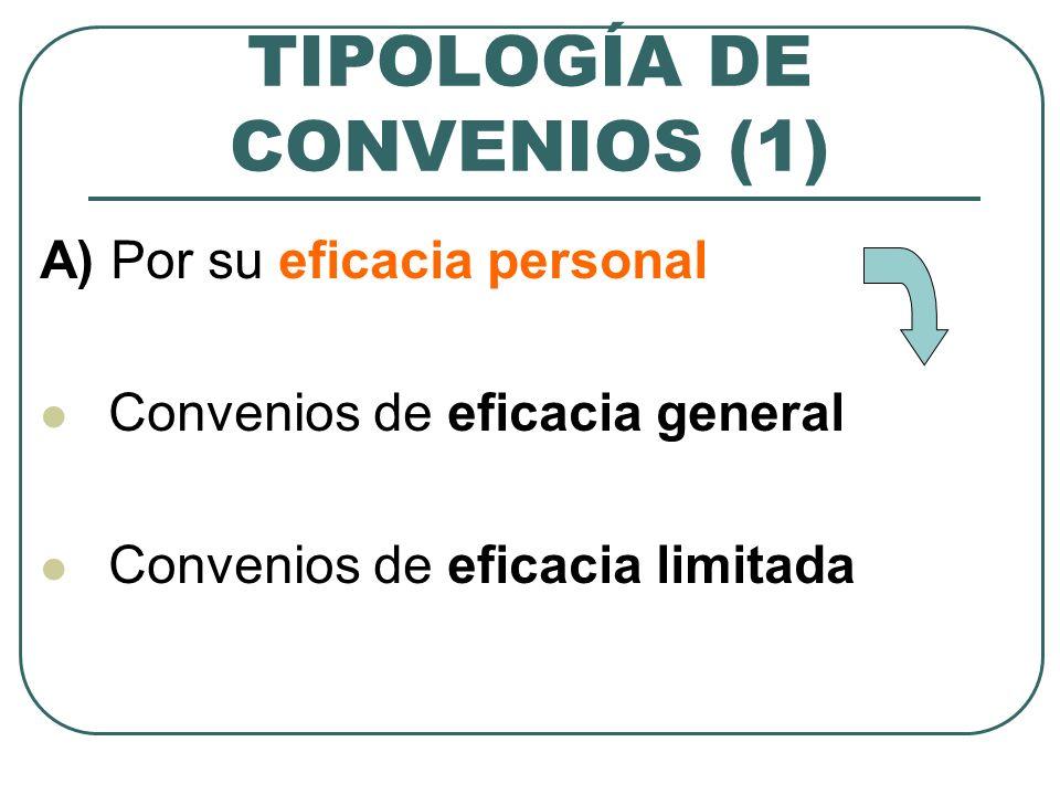TIPOLOGÍA DE CONVENIOS (2) B) Por su ámbito de aplicación (funcional + territorial + personal) de empresa de sector o rama de actividad local provincial comarcal de CC.AA.