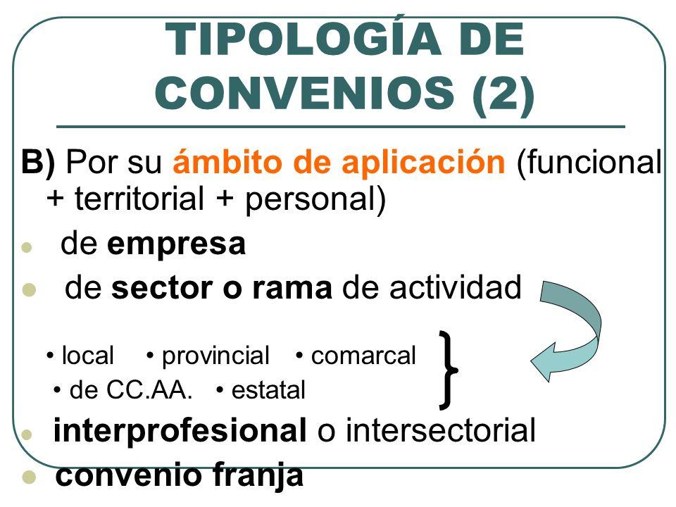 TIPOLOGÍA DE CONVENIOS (3) C) Por el marco normativo (ET / C.civ.) a) estatutarios extraestatutarios acuerdos o pactos de empre- sa b) en la Función Pública (EBEP) pactos acuerdos