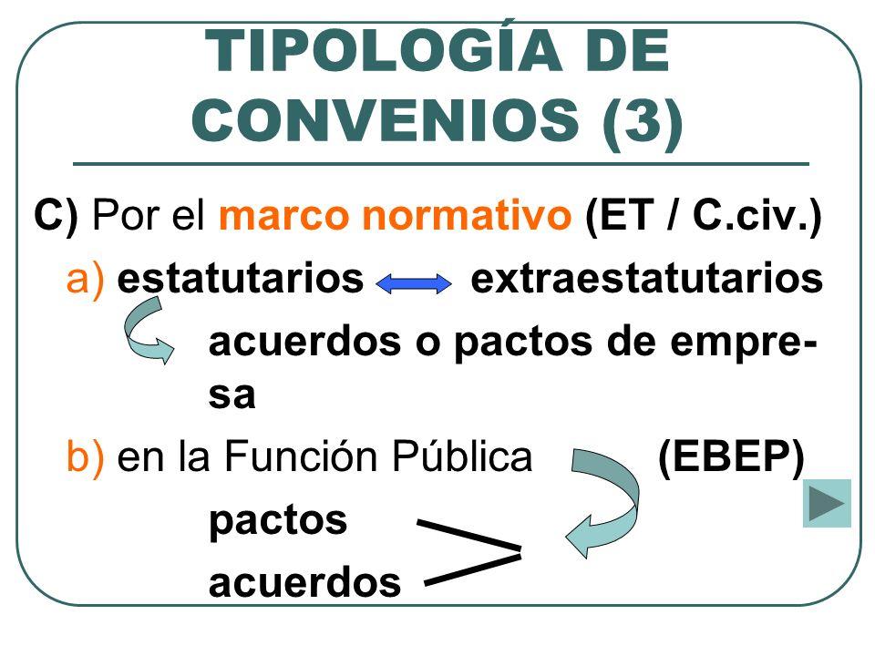 Ley 7/2007, de 12 abril: ESTAT.BÁSICO EMPLEADO PÚBLICO Artículo 38.