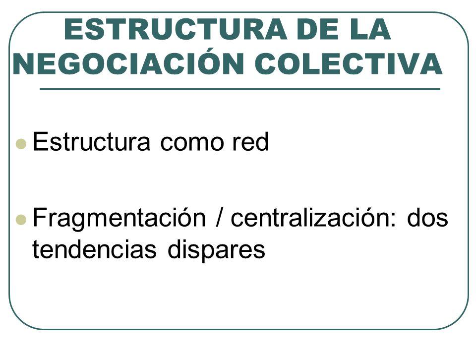 Las unidades de negociación (1) Concepto y regulación (art.