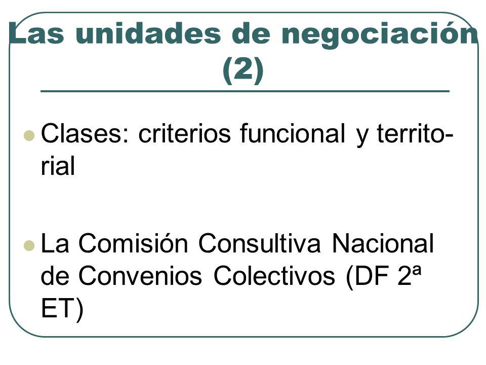 CONCURRENCIA DE CONVENIOS COLECTIVOS (1) Supuesto de hecho + no jerarquía CC estatal de comercio CC provincial de comercio