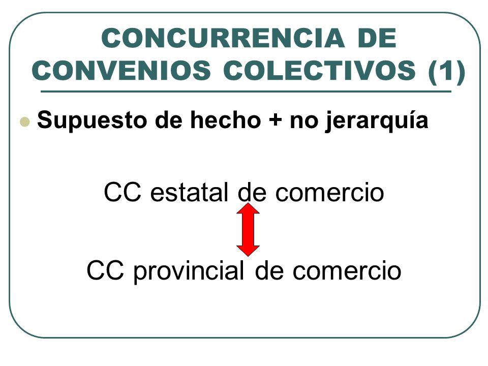 CONCURRENCIA DE CONVENIOS COLECTIVOS (2) Regulación: art.