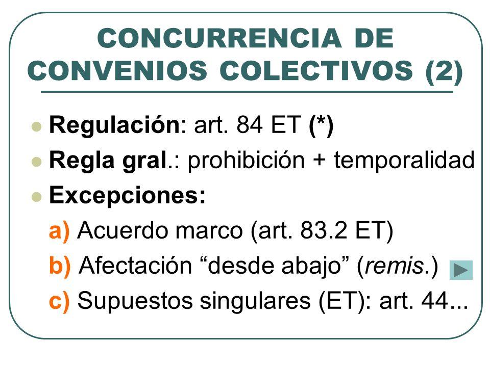 CONCURRENCIA DE CONVENIOS COLECTIVOS (3) Afectación desde abajo (art.