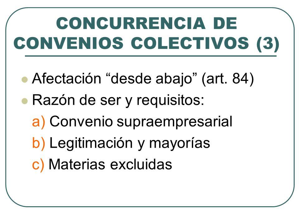 Condiciones de afectación ex art.