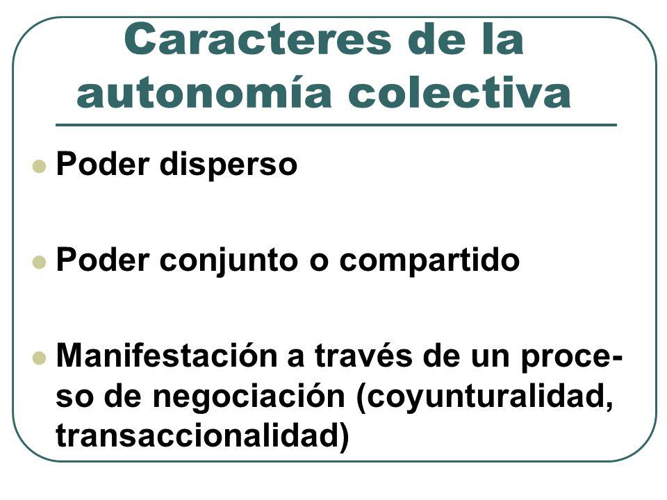 Marco normativo básico Art. 37.1 CE Art. 3.1, b) ET Arts. 82.1 y 82.2 ET