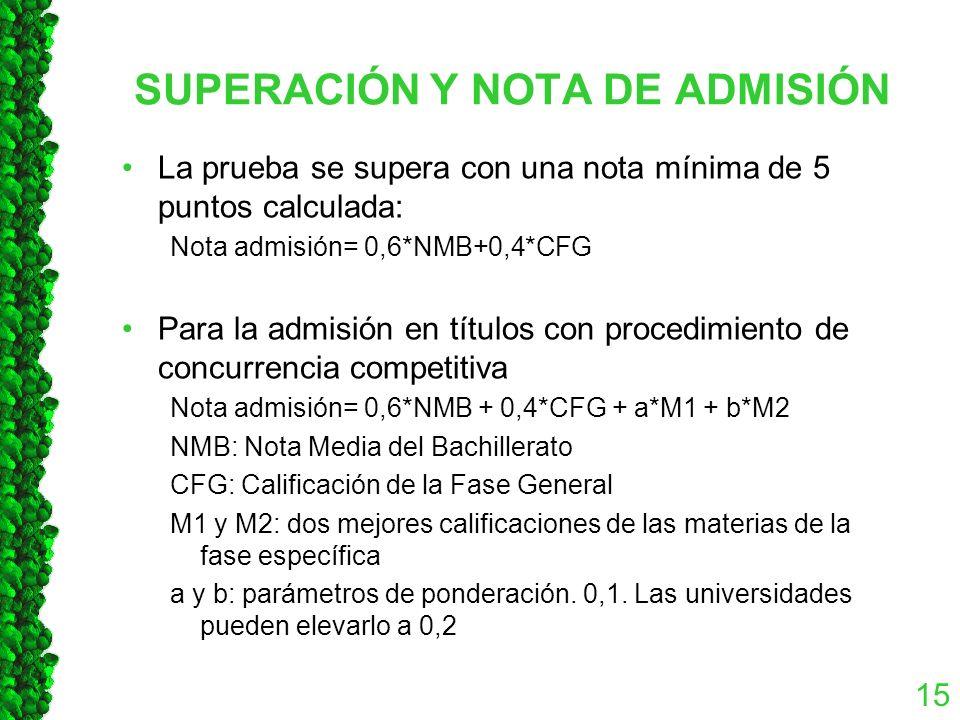 SUPERACIÓN Y NOTA DE ADMISIÓN La prueba se supera con una nota mínima de 5 puntos calculada: Nota admisión= 0,6*NMB+0,4*CFG Para la admisión en títulos con procedimiento de concurrencia competitiva Nota admisión= 0,6*NMB + 0,4*CFG + a*M1 + b*M2 NMB: Nota Media del Bachillerato CFG: Calificación de la Fase General M1 y M2: dos mejores calificaciones de las materias de la fase específica a y b: parámetros de ponderación.