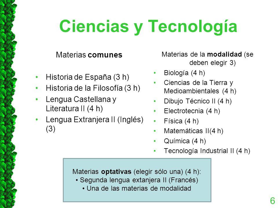 Ciencias y Tecnología Materias comunes Historia de España (3 h) Historia de la Filosofía (3 h) Lengua Castellana y Literatura II (4 h) Lengua Extranjera II (Inglés) (3) Materias de la modalidad (se deben elegir 3) Biología (4 h) Ciencias de la Tierra y Medioambientales (4 h) Dibujo Técnico II (4 h) Electrotecnia (4 h) Física (4 h) Matemáticas II(4 h) Química (4 h) Tecnología Industrial II (4 h) 6 Materias optativas (elegir sólo una) (4 h): Segunda lengua extanjera II (Francés) Una de las materias de modalidad