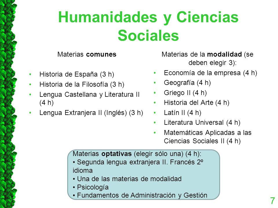 Humanidades y Ciencias Sociales Materias comunes Historia de España (3 h) Historia de la Filosofía (3 h) Lengua Castellana y Literatura II (4 h) Lengua Extranjera II (Inglés) (3 h) Materias de la modalidad (se deben elegir 3): Economía de la empresa (4 h) Geografía (4 h) Griego II (4 h) Historia del Arte (4 h) Latín II (4 h) Literatura Universal (4 h) Matemáticas Aplicadas a las Ciencias Sociales II (4 h) 7 Materias optativas (elegir sólo una) (4 h): Segunda lengua extranjera II.