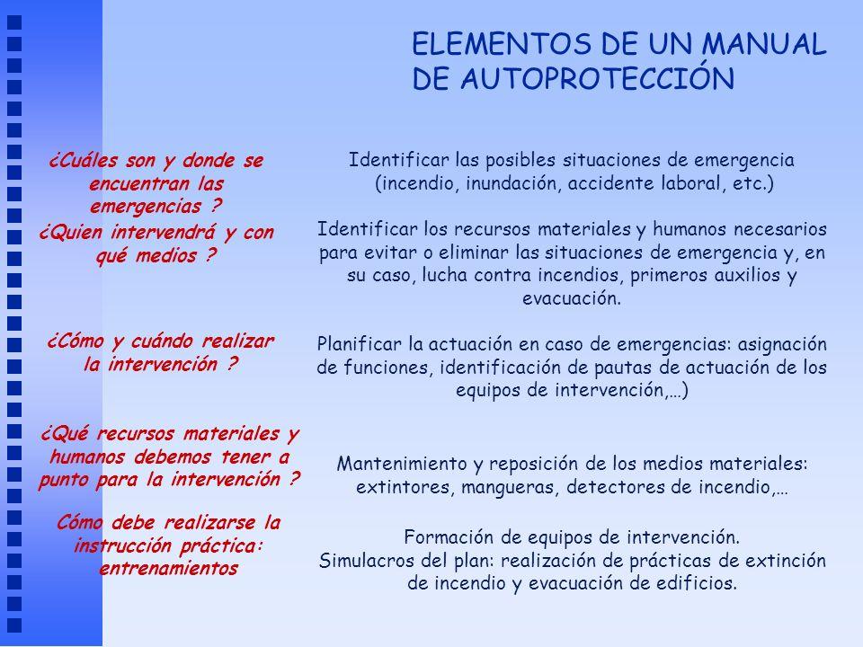 ELEMENTOS DE UN MANUAL DE AUTOPROTECCIÓN Identificar las posibles situaciones de emergencia (incendio, inundación, accidente laboral, etc.) Identifica