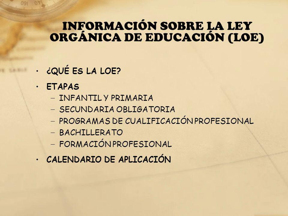 INFORMACIÓN SOBRE LA LEY ORGÁNICA DE EDUCACIÓN (LOE) ¿QUÉ ES LA LOE? ETAPAS INFANTIL Y PRIMARIA SECUNDARIA OBLIGATORIA PROGRAMAS DE CUALIFICACIÓN PROF