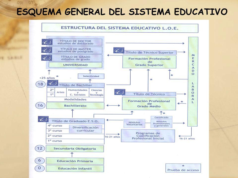 EDUCACIÓN SECUNDARIA OBLIGATORIA (I) ¿Qué es.