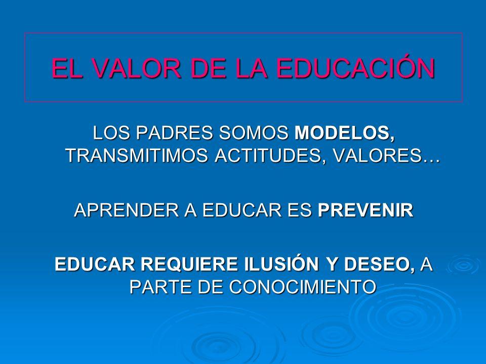 EL VALOR DE LA EDUCACIÓN LOS PADRES SOMOS MODELOS, TRANSMITIMOS ACTITUDES, VALORES… APRENDER A EDUCAR ES PREVENIR EDUCAR REQUIERE ILUSIÓN Y DESEO, A P