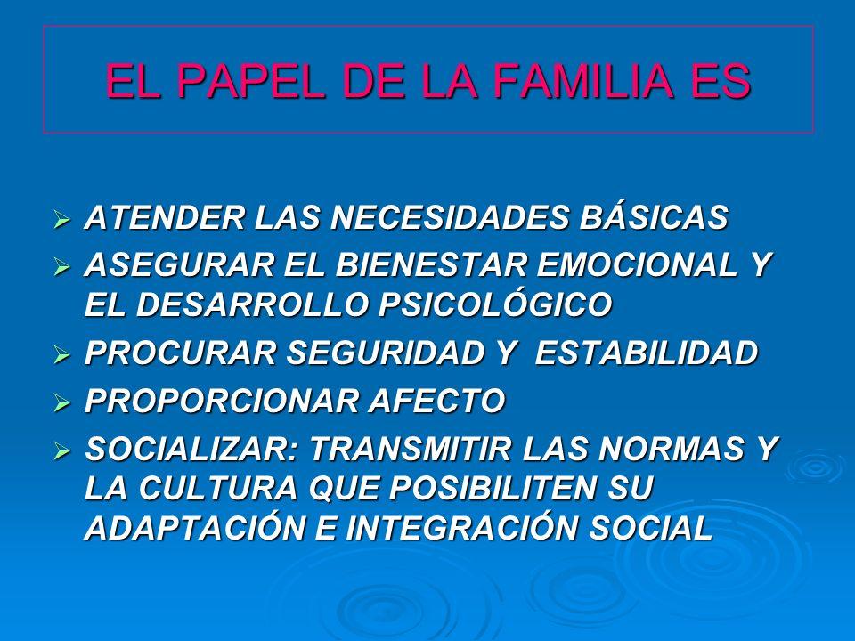 EL PAPEL DE LA FAMILIA ES ATENDER LAS NECESIDADES BÁSICAS ATENDER LAS NECESIDADES BÁSICAS ASEGURAR EL BIENESTAR EMOCIONAL Y EL DESARROLLO PSICOLÓGICO