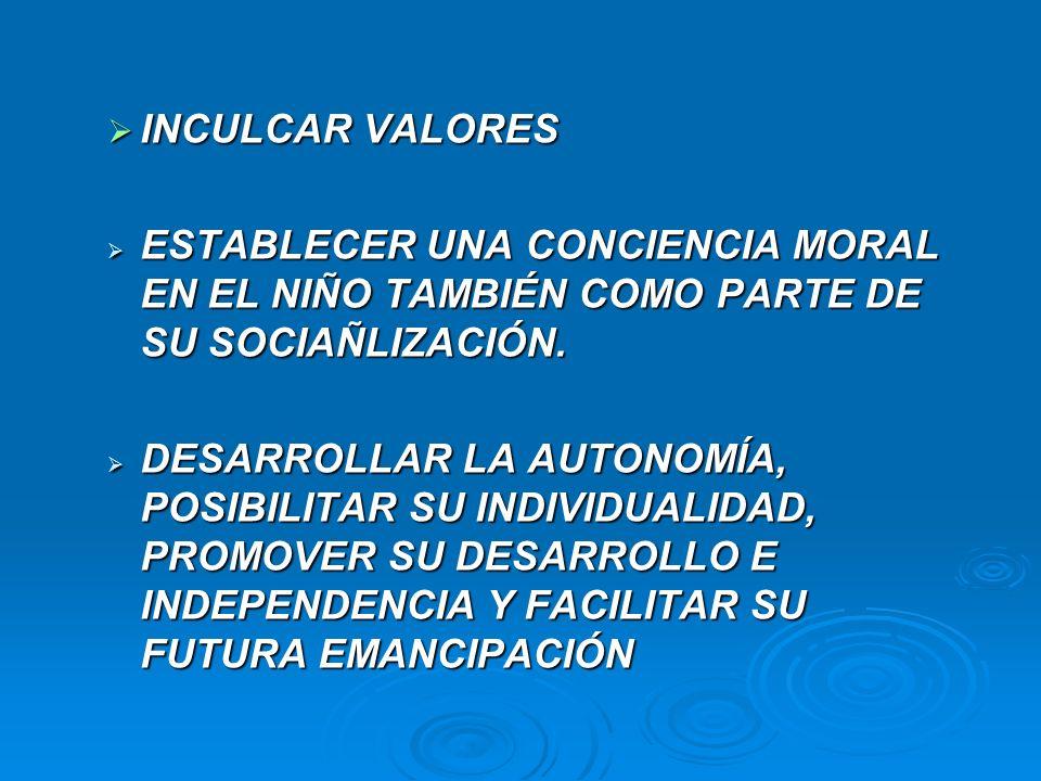 INCULCAR VALORES INCULCAR VALORES ESTABLECER UNA CONCIENCIA MORAL EN EL NIÑO TAMBIÉN COMO PARTE DE SU SOCIAÑLIZACIÓN. ESTABLECER UNA CONCIENCIA MORAL