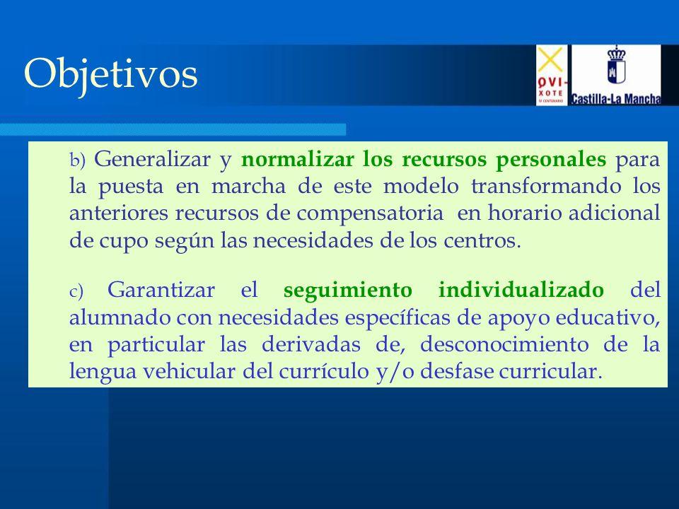 Objetivos b) Generalizar y normalizar los recursos personales para la puesta en marcha de este modelo transformando los anteriores recursos de compensatoria en horario adicional de cupo según las necesidades de los centros.