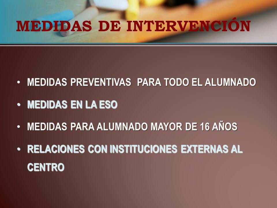 APOYO ORDINARIOS DOS PROFESORES EN ALGUNAS CLASES C.