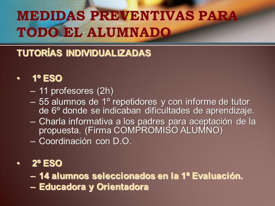 INSTITUCIONES EXTERNAS Centro de Educación de Personas Adultas Cervantes, de Motilla del Palancar.Centro de Educación de Personas Adultas Cervantes, de Motilla del Palancar.