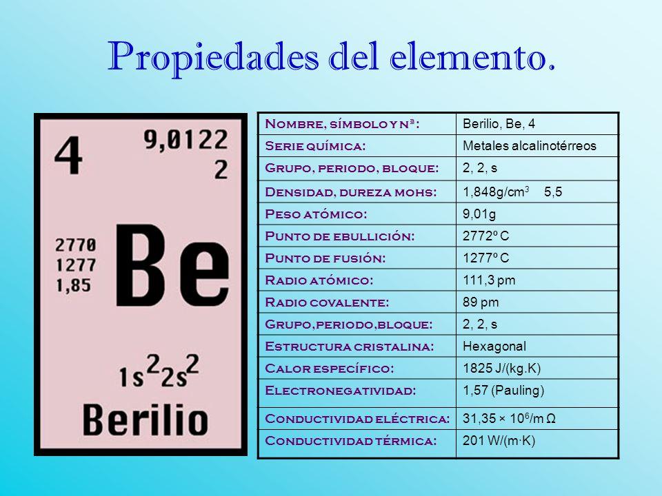 nombre smbolo y n berilio be 4 serie qumica metales alcalinotrreos grupo periodo bloque 2 2 s densidad dureza mohs 1848gcm 5 peso - Tabla Periodica Berilio