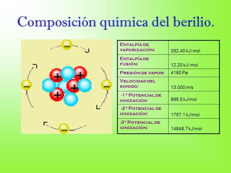 Propiedades del elemento. Nombre, símbolo y nª: Berilio, Be, 4 Serie química: Metales alcalinotérreos Grupo, periodo, bloque: 2, 2, s Densidad, dureza