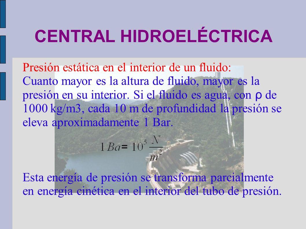 CENTRAL HIDROELÉCTRICA Presión estática en el interior de un fluido: Cuanto mayor es la altura de fluido, mayor es la presión en su interior. Si el fl