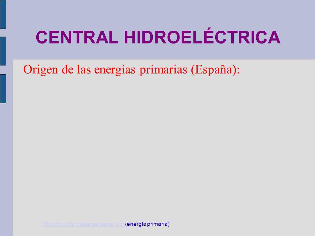 CENTRAL HIDROELÉCTRICA Origen de las energías primarias (España): http://www.larutadelaenergia.org/http://www.larutadelaenergia.org/ (energía primaria