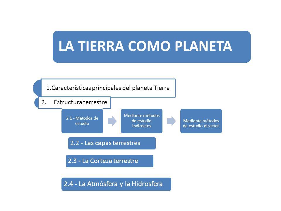 LA TIERRA COMO PLANETA 1.Características principales del planeta Tierra 2. Estructura terrestre 2.1 - Métodos de estudio Mediante métodos de estudio i