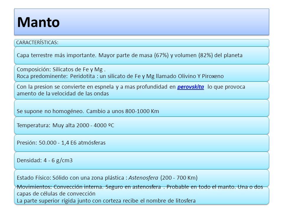 Manto CARACTERÍSTICAS: Capa terrestre más importante. Mayor parte de masa (67%) y volumen (82%) del planeta Composición: Silicatos de Fe y Mg. Roca pr