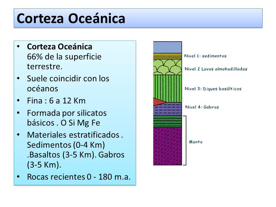 Corteza Oceánica Corteza Oceánica 66% de la superficie terrestre. Suele coincidir con los océanos Fina : 6 a 12 Km Formada por silicatos básicos. O Si