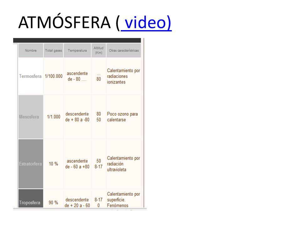 ATMÓSFERA ( video) video)