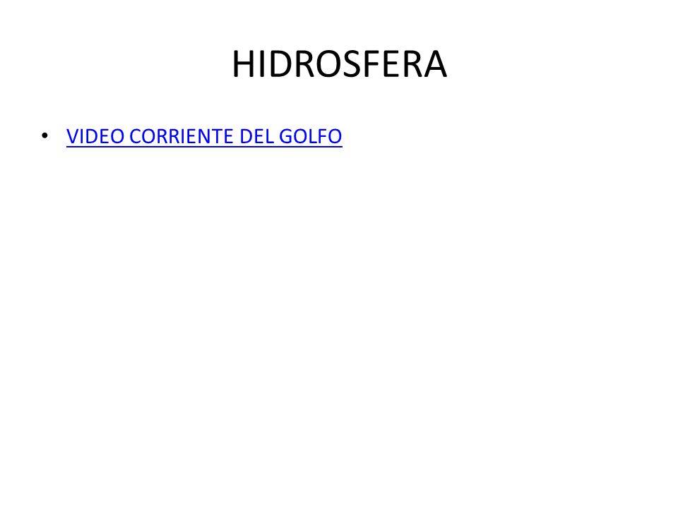 HIDROSFERA VIDEO CORRIENTE DEL GOLFO