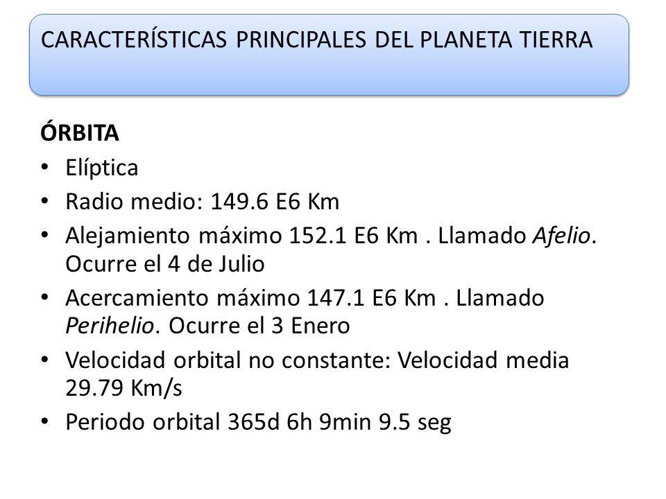 CARACTERÍSTICAS PRINCIPALES DEL PLANETA TIERRA ÓRBITA Elíptica Radio medio: 149.6 E6 Km Alejamiento máximo 152.1 E6 Km. Llamado Afelio. Ocurre el 4 de