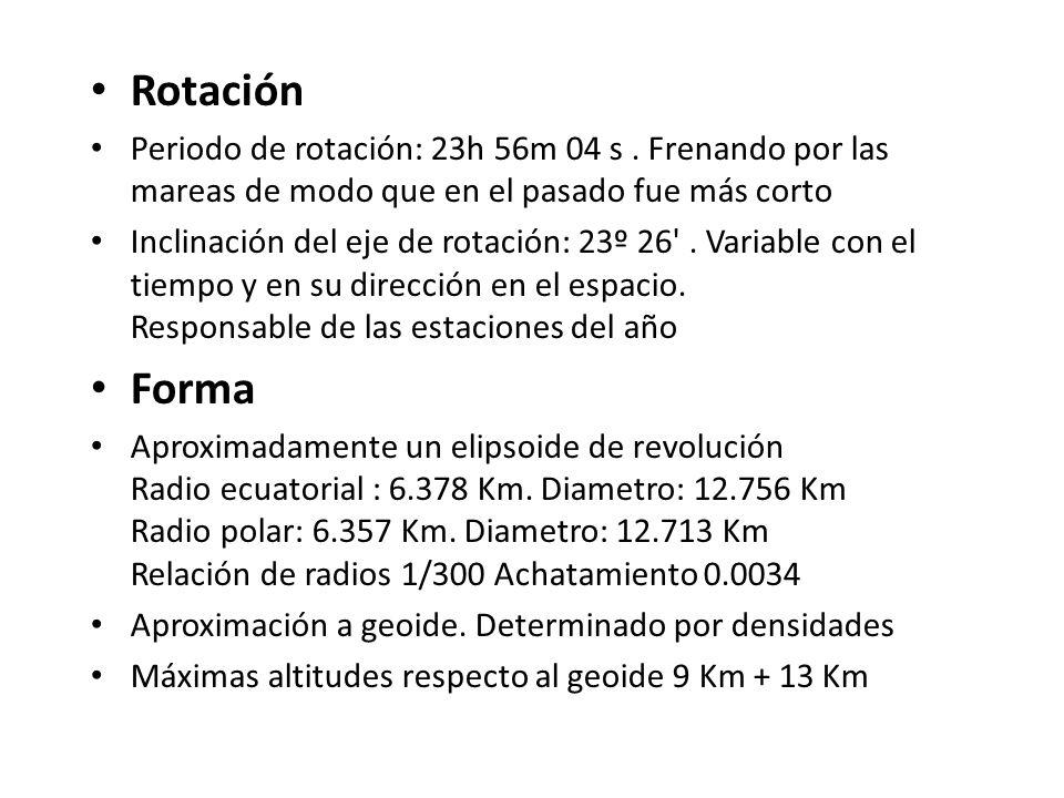 Rotación Periodo de rotación: 23h 56m 04 s. Frenando por las mareas de modo que en el pasado fue más corto Inclinación del eje de rotación: 23º 26'. V