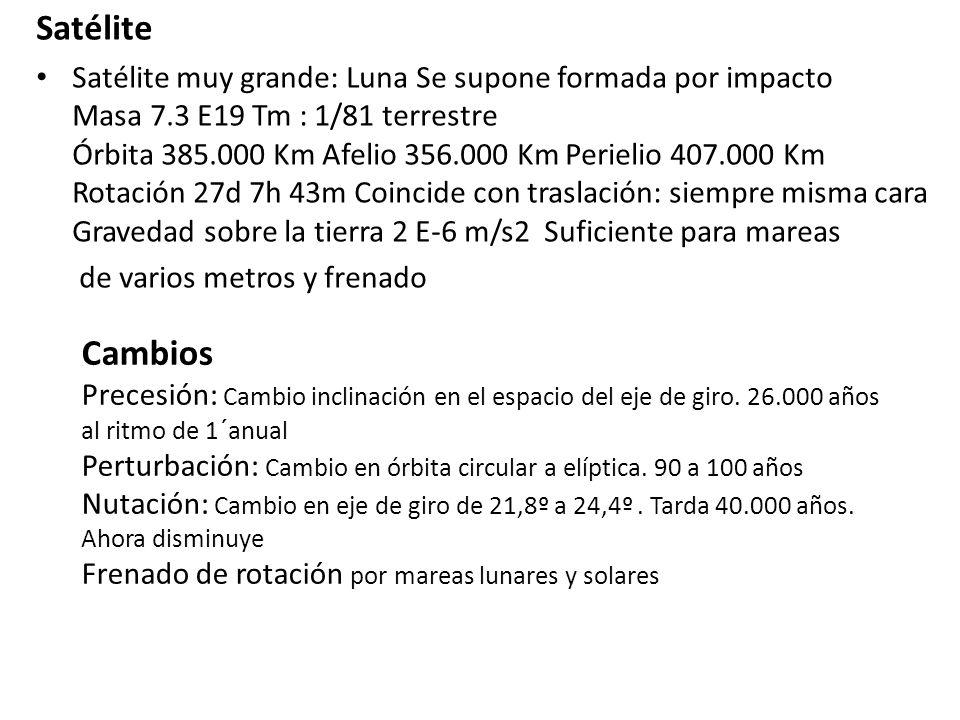 Satélite Satélite muy grande: Luna Se supone formada por impacto Masa 7.3 E19 Tm : 1/81 terrestre Órbita 385.000 Km Afelio 356.000 Km Perielio 407.000