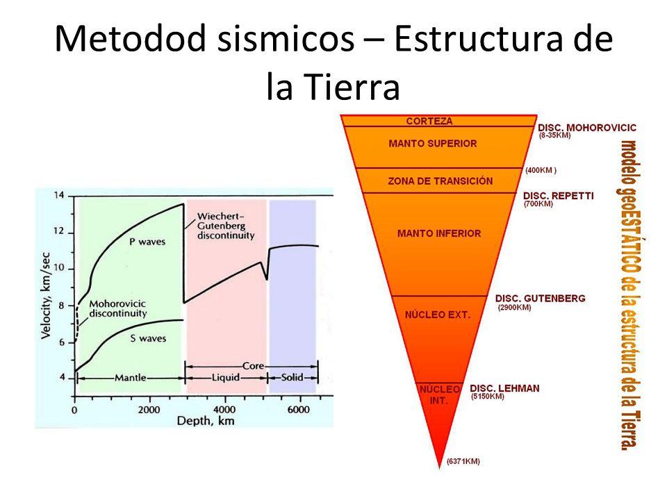 Metodod sismicos – Estructura de la Tierra