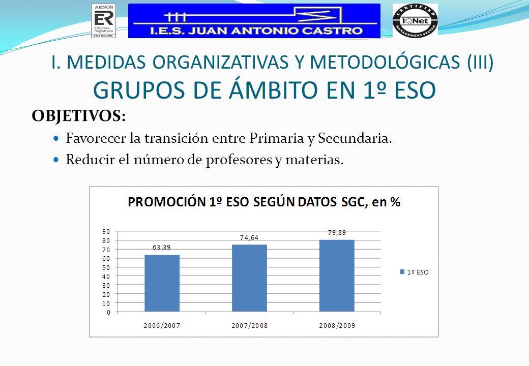 GRUPOS DE ÁMBITO EN 1º ESO ORGANIZACIÓN: Tres ámbitos: Sociolingüístico.