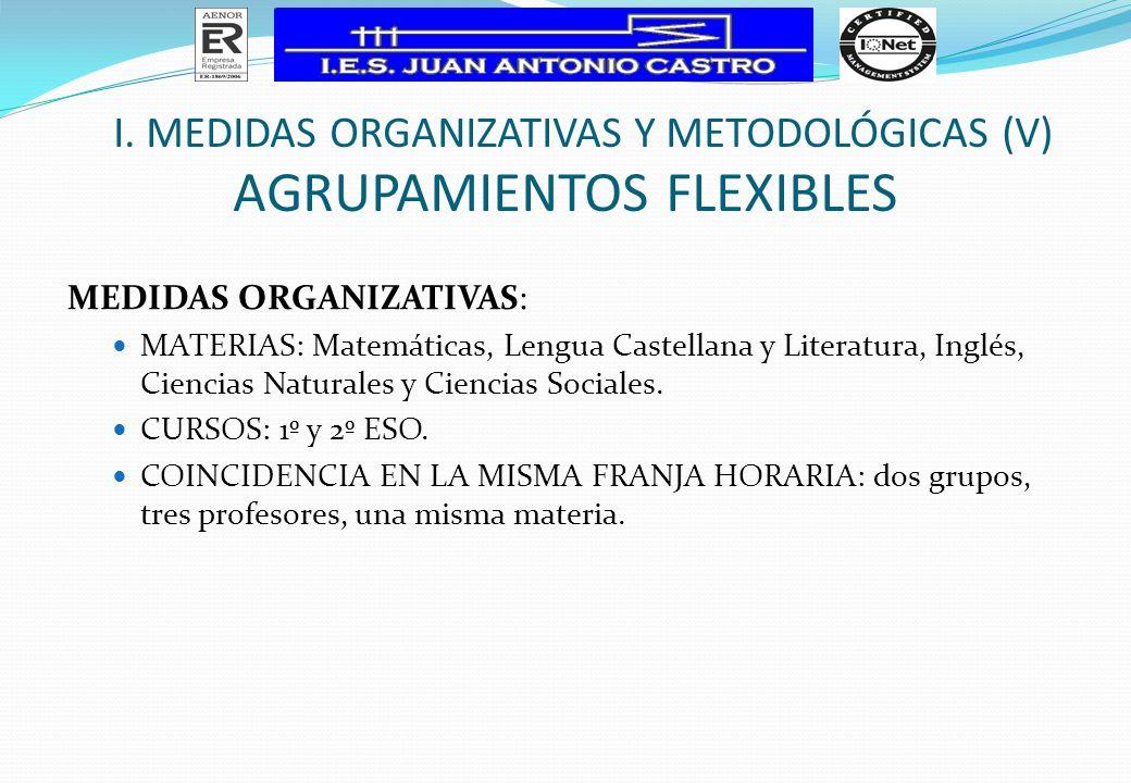 AGRUPAMIENTOS FLEXIBLES MEDIDAS ORGANIZATIVAS: MATERIAS: Matemáticas, Lengua Castellana y Literatura, Inglés, Ciencias Naturales y Ciencias Sociales.