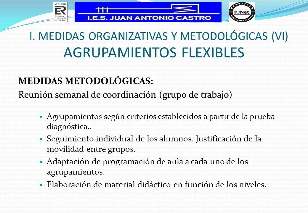 AGRUPAMIENTOS FLEXIBLES MEDIDAS METODOLÓGICAS: Reunión semanal de coordinación (grupo de trabajo) Agrupamientos según criterios establecidos a partir