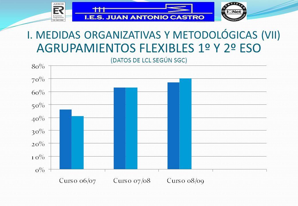 AGRUPAMIENTOS FLEXIBLES 1º Y 2º ESO (DATOS DE LCL SEGÚN SGC) I. MEDIDAS ORGANIZATIVAS Y METODOLÓGICAS (VII)